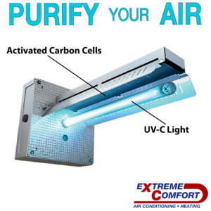 home air purifier, residential air filter, air cleaner,