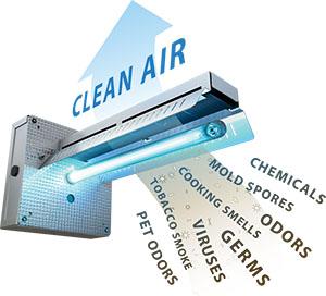 How do air purifiers work: air purifier; air cleaner; air filter; home air purifier; home air filter; whole house air purifier; carrier air purifier; patriot pco air purifier; reme halo air purifier; hepa filter; air conditioner air purifier; media filter; electronic air filter,